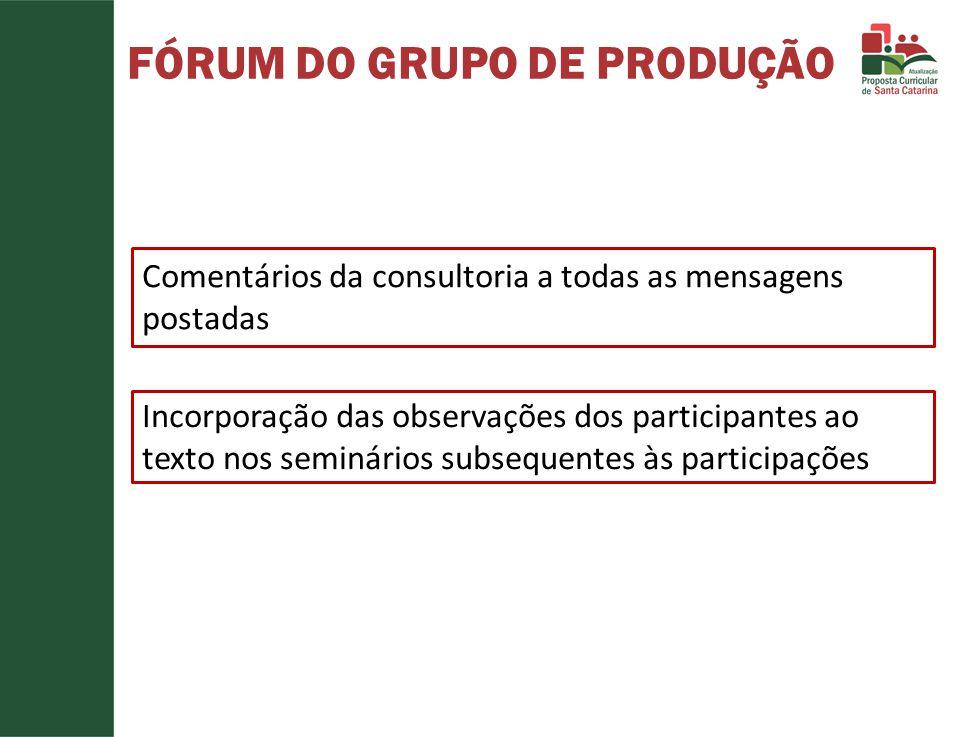FÓRUM DO GRUPO DE PRODUÇÃO Comentários da consultoria a todas as mensagens postadas Incorporação das observações dos participantes ao texto nos seminá
