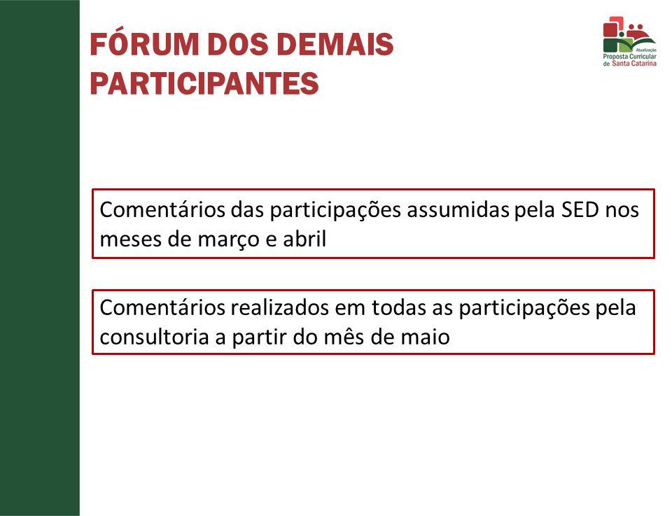FÓRUM DOS DEMAIS PARTICIPANTES Comentários das participações assumidas pela SED nos meses de março e abril Comentários realizados em todas as particip