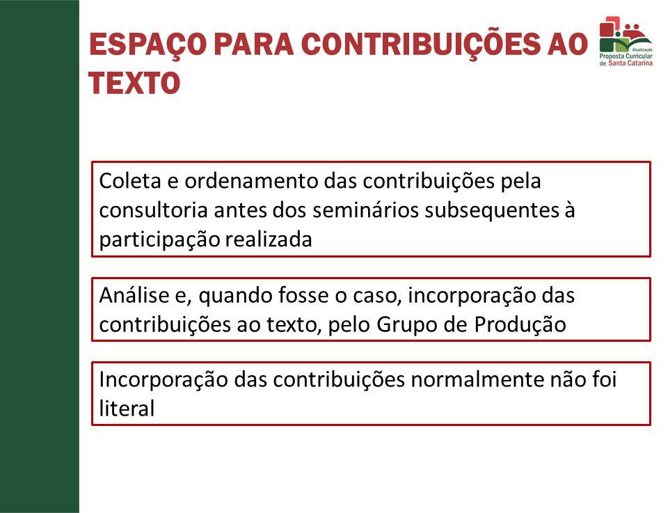 ESPAÇO PARA CONTRIBUIÇÕES AO TEXTO Coleta e ordenamento das contribuições pela consultoria antes dos seminários subsequentes à participação realizada