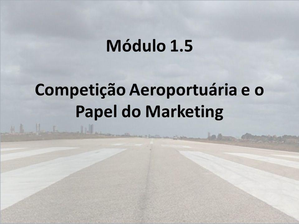 Módulo 1.5 Competição Aeroportuária e o Papel do Marketing