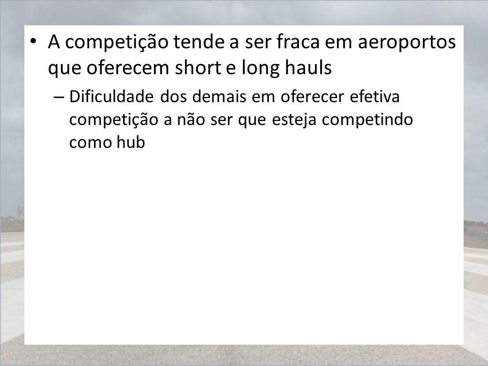 A competição tende a ser fraca em aeroportos que oferecem short e long hauls – Dificuldade dos demais em oferecer efetiva competição a não ser que est