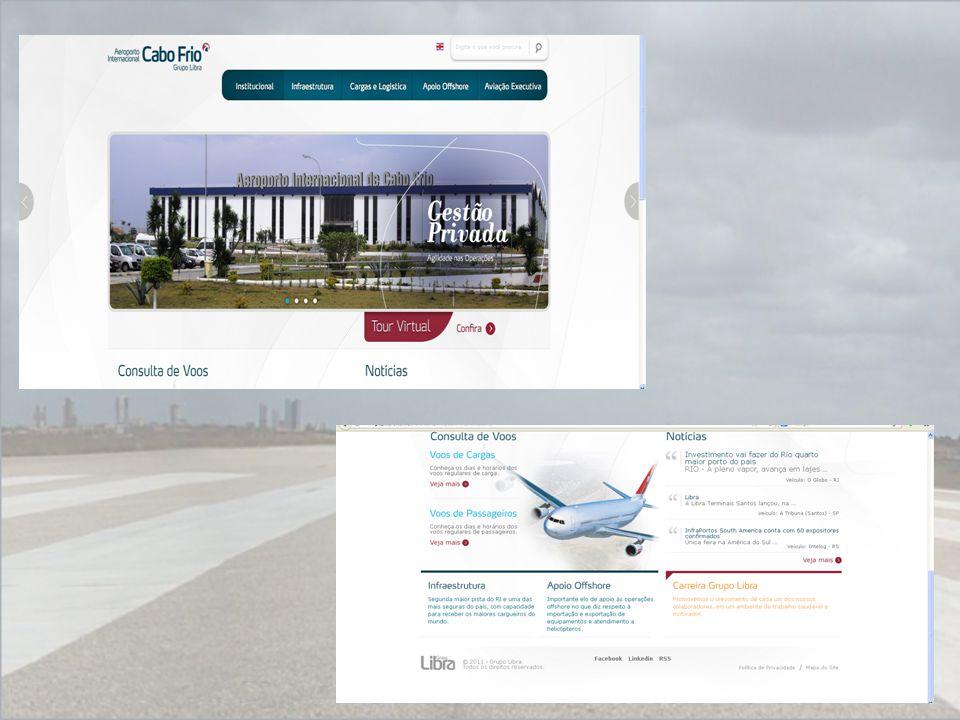 Conceitos do Marketing O ponto focal do marketing é o consumidor dos serviços Divisão em dois tipos de consumidores – As companhias aéreas – O viajante que utiliza o aeroporto