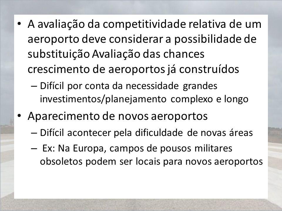 A avaliação da competitividade relativa de um aeroporto deve considerar a possibilidade de substituição Avaliação das chances crescimento de aeroporto