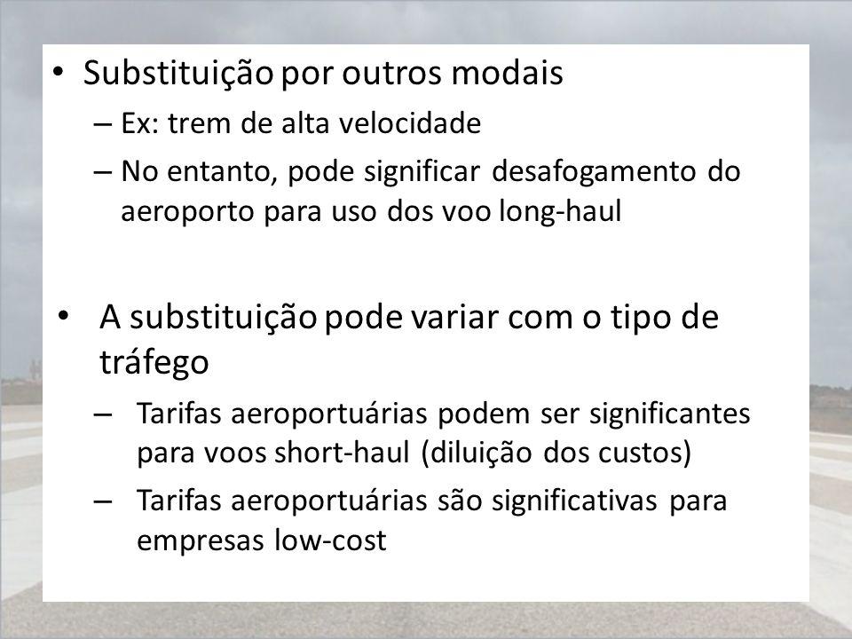 Substituição por outros modais – Ex: trem de alta velocidade – No entanto, pode significar desafogamento do aeroporto para uso dos voo long-haul A sub