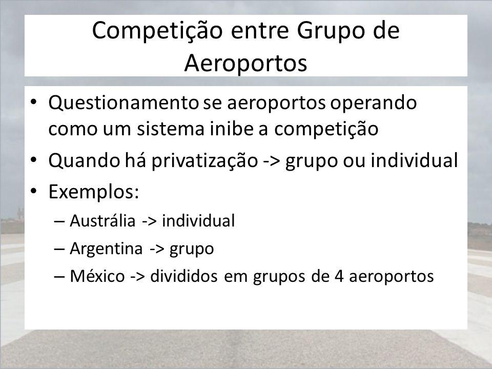 Competição entre Grupo de Aeroportos Questionamento se aeroportos operando como um sistema inibe a competição Quando há privatização -> grupo ou indiv