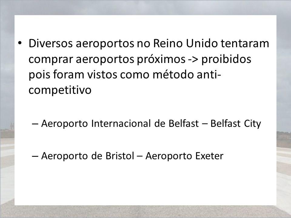 Diversos aeroportos no Reino Unido tentaram comprar aeroportos próximos -> proibidos pois foram vistos como método anti- competitivo – Aeroporto Inter