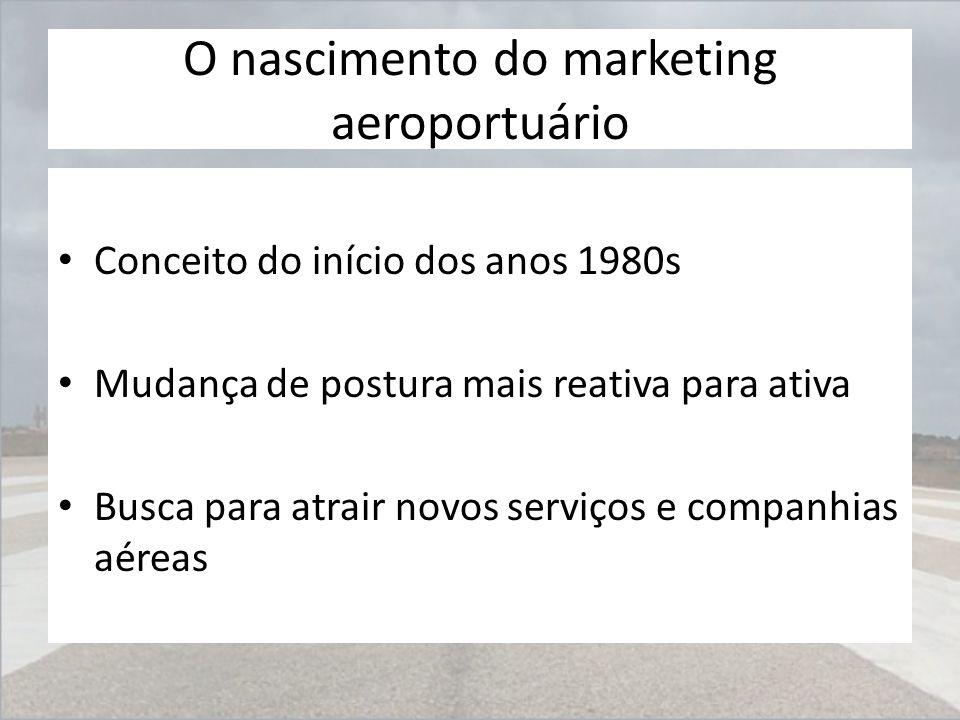 O nascimento do marketing aeroportuário Conceito do início dos anos 1980s Mudança de postura mais reativa para ativa Busca para atrair novos serviços