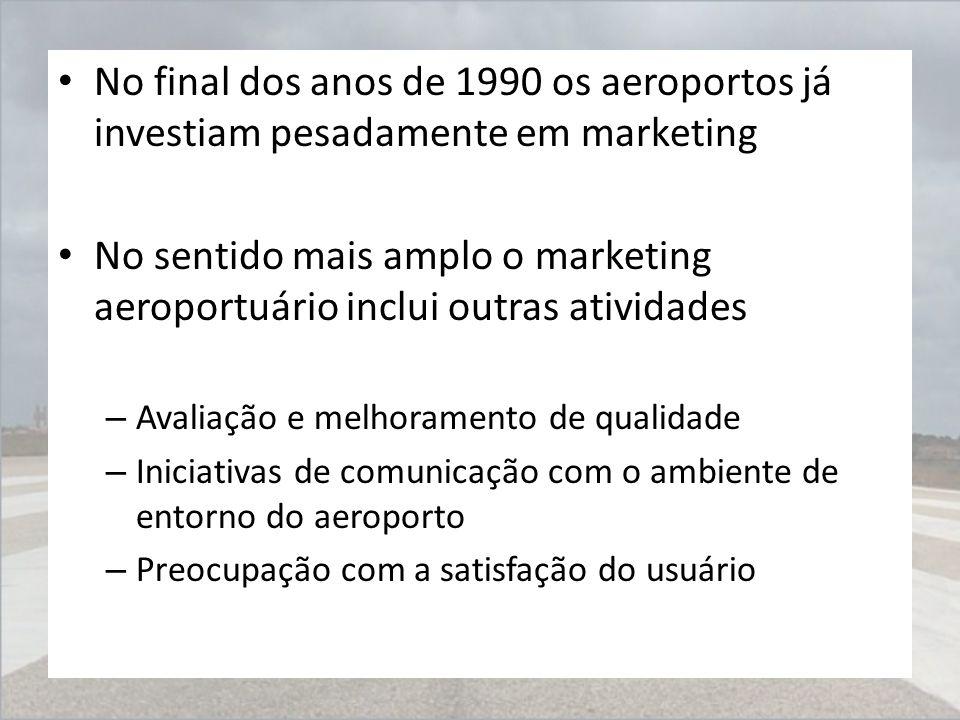 No final dos anos de 1990 os aeroportos já investiam pesadamente em marketing No sentido mais amplo o marketing aeroportuário inclui outras atividades
