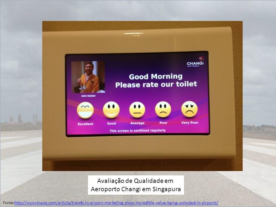 Avaliação de Qualidade em Aeroporto Changi em Singapura Fonte:http://www.tnooz.com/article/trends-in-airport-marketing-show-incredible-value-being-unl