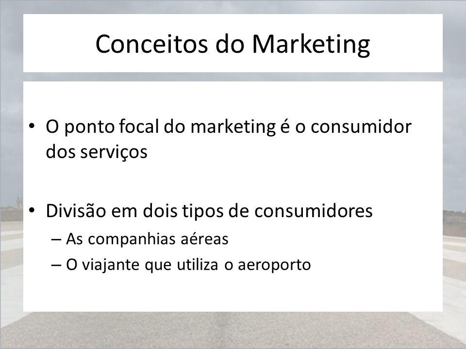 Conceitos do Marketing O ponto focal do marketing é o consumidor dos serviços Divisão em dois tipos de consumidores – As companhias aéreas – O viajant