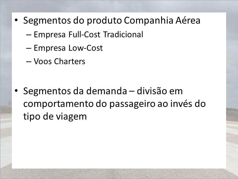 Segmentos do produto Companhia Aérea – Empresa Full-Cost Tradicional – Empresa Low-Cost – Voos Charters Segmentos da demanda – divisão em comportament