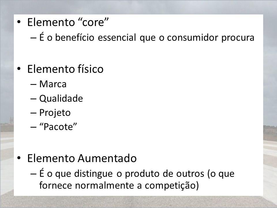 """Elemento """"core"""" – É o benefício essencial que o consumidor procura Elemento físico – Marca – Qualidade – Projeto – """"Pacote"""" Elemento Aumentado – É o q"""