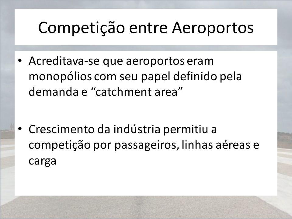 """Competição entre Aeroportos Acreditava-se que aeroportos eram monopólios com seu papel definido pela demanda e """"catchment area"""" Crescimento da indústr"""