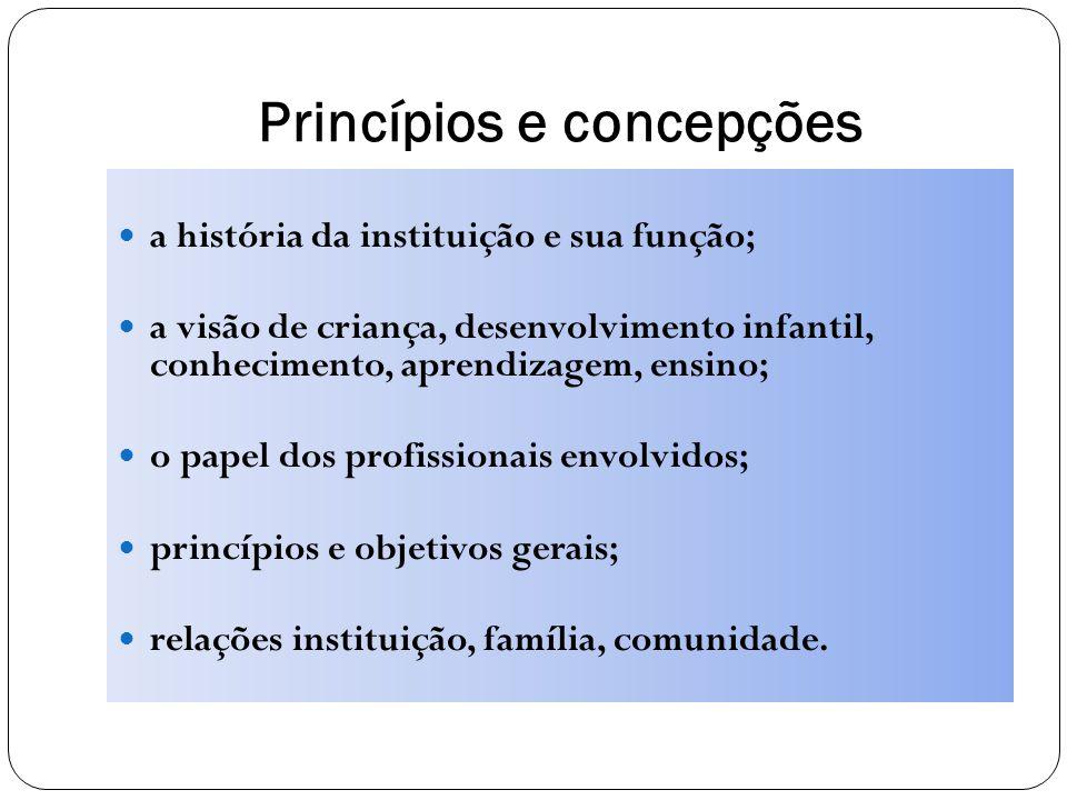 Princípios e concepções a história da instituição e sua função; a visão de criança, desenvolvimento infantil, conhecimento, aprendizagem, ensino; o pa
