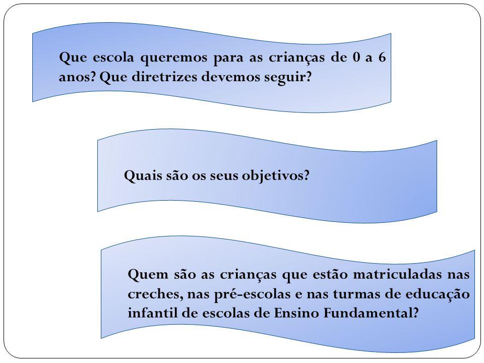 PEDAGOGIA SUBMISSÃO EDUCAÇÃO ASSISTENCIALISTA PEDAGOGIA DISCIPLINAMENTO ENSINO FUNDAMENTAL PRÉ-EXISTENTE