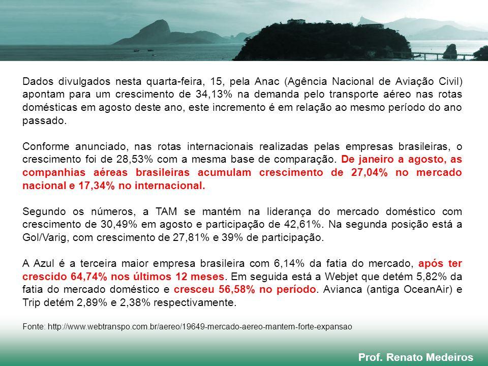Prof. Renato Medeiros Dados divulgados nesta quarta-feira, 15, pela Anac (Agência Nacional de Aviação Civil) apontam para um crescimento de 34,13% na