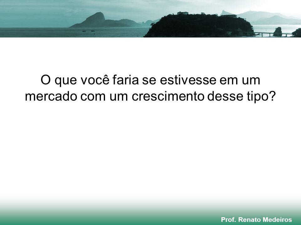 Prof. Renato Medeiros O que você faria se estivesse em um mercado com um crescimento desse tipo?