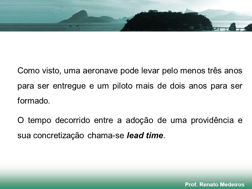 Prof. Renato Medeiros Como visto, uma aeronave pode levar pelo menos três anos para ser entregue e um piloto mais de dois anos para ser formado. O tem