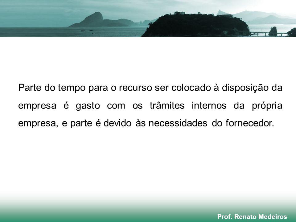 Prof. Renato Medeiros Parte do tempo para o recurso ser colocado à disposição da empresa é gasto com os trâmites internos da própria empresa, e parte
