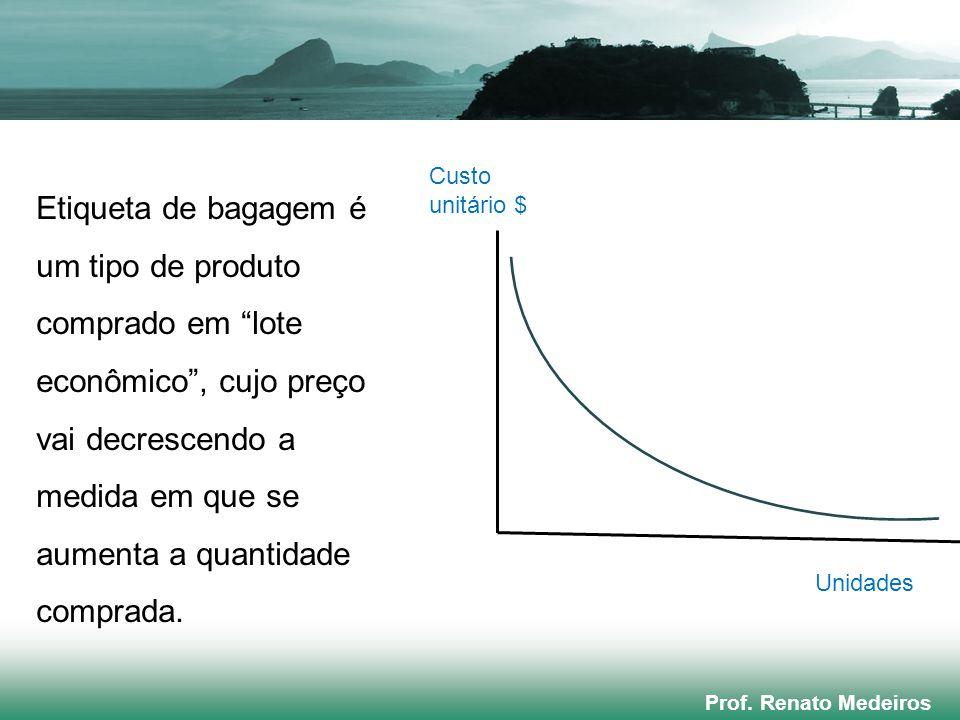 """Prof. Renato Medeiros Etiqueta de bagagem é um tipo de produto comprado em """"lote econômico"""", cujo preço vai decrescendo a medida em que se aumenta a q"""