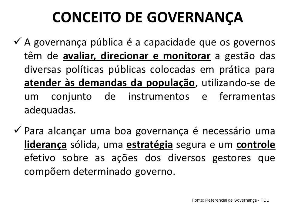 CONCEITO DE GOVERNANÇA A governança pública é a capacidade que os governos têm de avaliar, direcionar e monitorar a gestão das diversas políticas públ