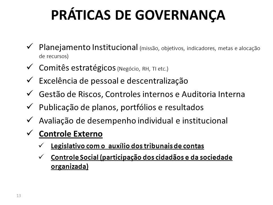 Planejamento Institucional (missão, objetivos, indicadores, metas e alocação de recursos) Comitês estratégicos (Negócio, RH, TI etc.) Excelência de pe