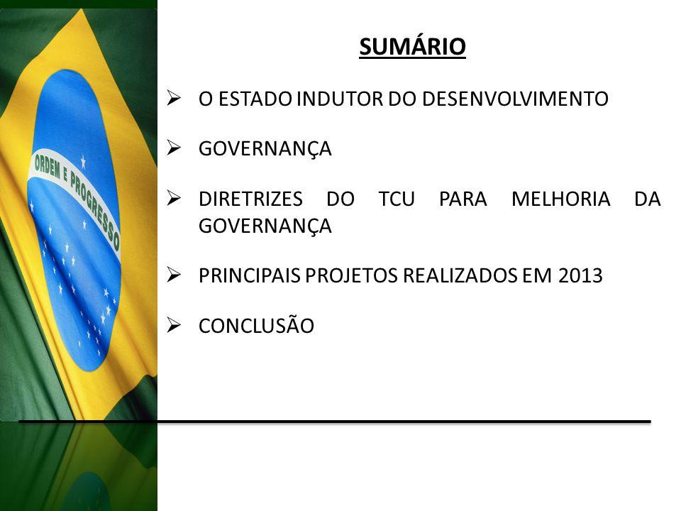 Brasil 2013 PIB R$ 4,8 trilhões R$ 2,0 trilhões (executado 2013) Gastos do Governo e rolagem da dívida O ESTADO E O DESENVOLVIMENTO Estados (R$ 430 bi) e Municípios (R$ 350 bi) gastaram R$ 780 bilhões (Fonte: IBGE - dados de 2011) Fonte: OFSS 2013 e IBGE