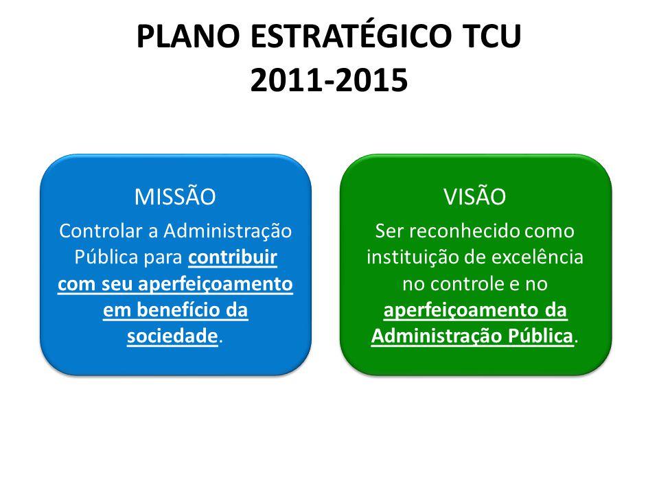 PLANO ESTRATÉGICO TCU 2011-2015 MISSÃO Controlar a Administração Pública para contribuir com seu aperfeiçoamento em benefício da sociedade. MISSÃO Con