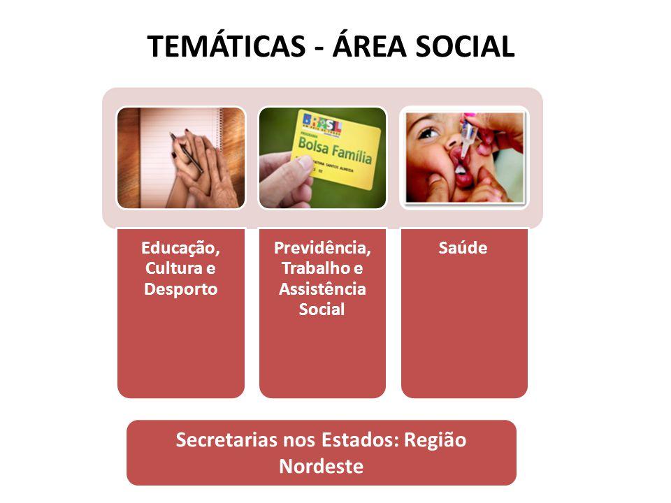 TEMÁTICAS - ÁREA SOCIAL Educação, Cultura e Desporto Previdência, Trabalho e Assistência Social Saúde Secretarias nos Estados: Região Nordeste