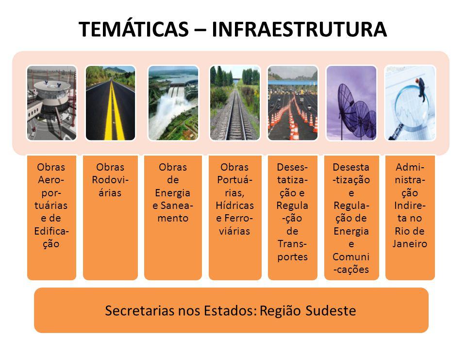 TEMÁTICAS – INFRAESTRUTURA Obras Aero- por- tuárias e de Edifica- ção Obras Rodovi- árias Obras de Energia e Sanea- mento Obras Portuá- rias, Hídricas