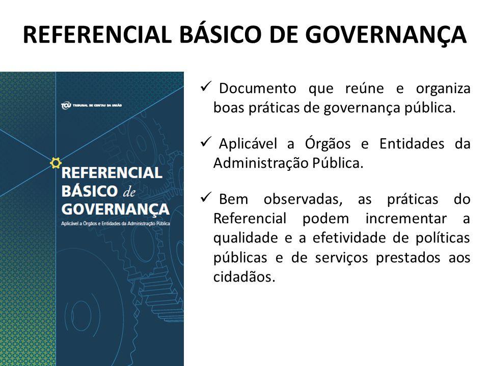 REFERENCIAL BÁSICO DE GOVERNANÇA Documento que reúne e organiza boas práticas de governança pública. Aplicável a Órgãos e Entidades da Administração P