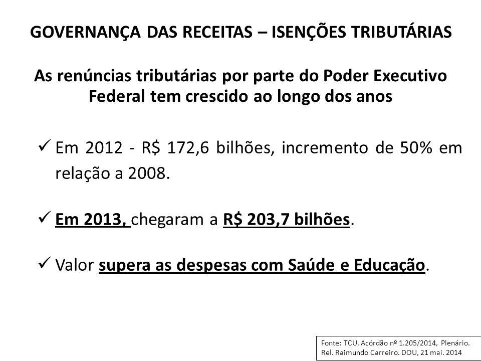 As renúncias tributárias por parte do Poder Executivo Federal tem crescido ao longo dos anos Em 2012 - R$ 172,6 bilhões, incremento de 50% em relação