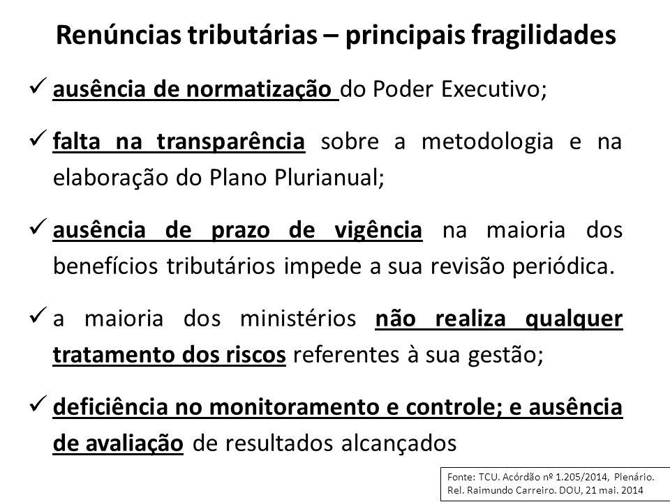 Renúncias tributárias – principais fragilidades ausência de normatização do Poder Executivo; falta na transparência sobre a metodologia e na elaboraçã