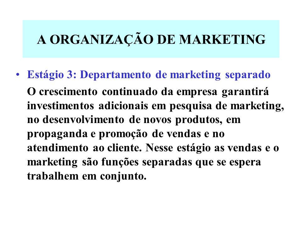 A ORGANIZAÇÃO DE MARKETING Estágio 3: Departamento de marketing separado O crescimento continuado da empresa garantirá investimentos adicionais em pesquisa de marketing, no desenvolvimento de novos produtos, em propaganda e promoção de vendas e no atendimento ao cliente.