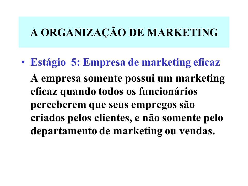 A ORGANIZAÇÃO DE MARKETING Estágio 5: Empresa de marketing eficaz A empresa somente possui um marketing eficaz quando todos os funcionários perceberem que seus empregos são criados pelos clientes, e não somente pelo departamento de marketing ou vendas.