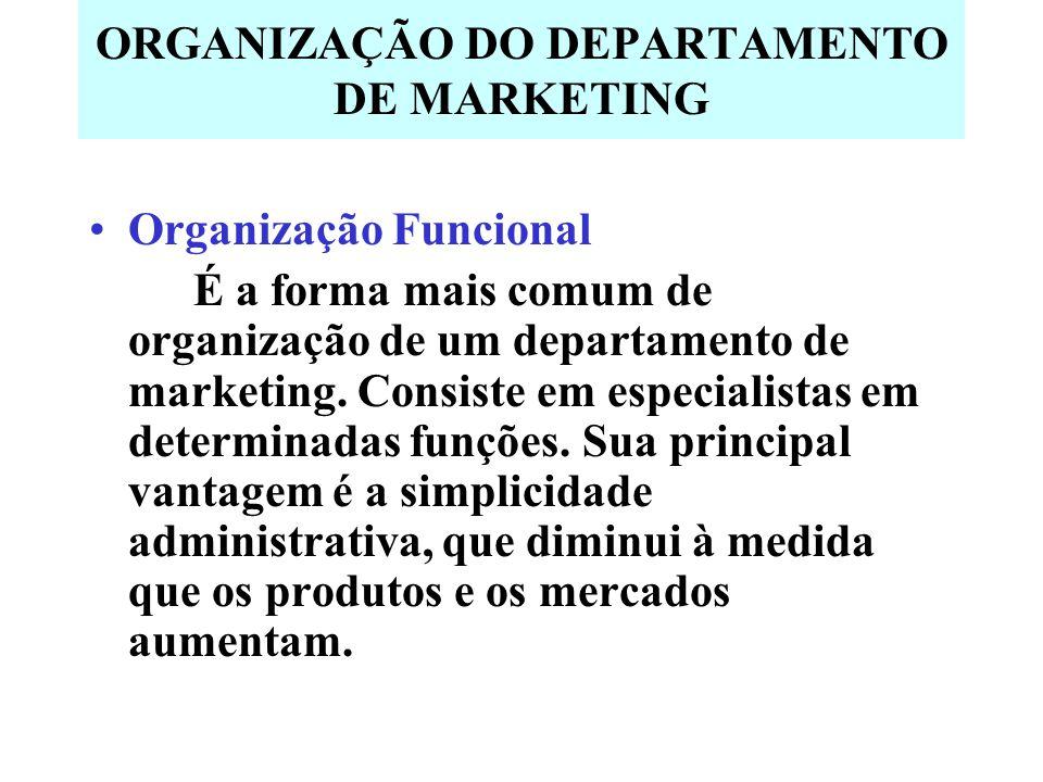 ORGANIZAÇÃO DO DEPARTAMENTO DE MARKETING Organização Funcional É a forma mais comum de organização de um departamento de marketing.