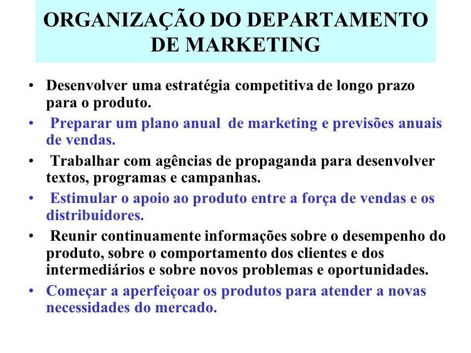 ORGANIZAÇÃO DO DEPARTAMENTO DE MARKETING Desenvolver uma estratégia competitiva de longo prazo para o produto.