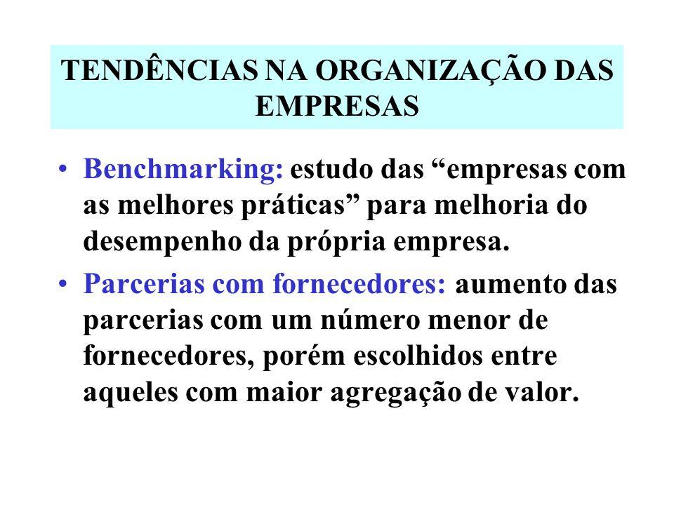 TENDÊNCIAS NA ORGANIZAÇÃO DAS EMPRESAS Benchmarking: estudo das empresas com as melhores práticas para melhoria do desempenho da própria empresa.