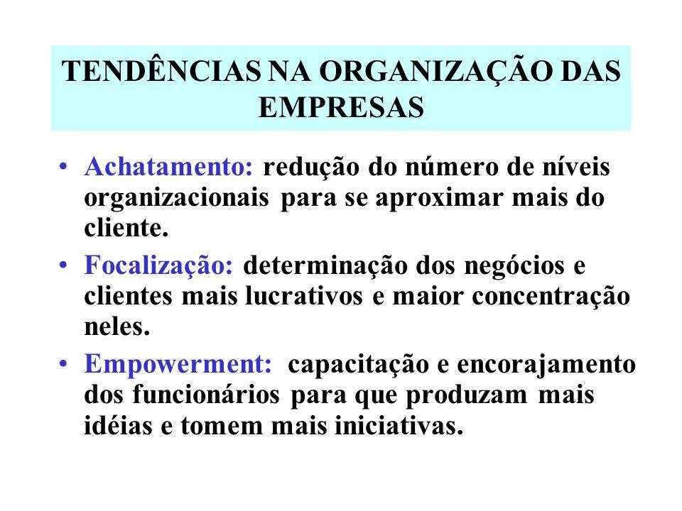 TENDÊNCIAS NA ORGANIZAÇÃO DAS EMPRESAS Achatamento: redução do número de níveis organizacionais para se aproximar mais do cliente.
