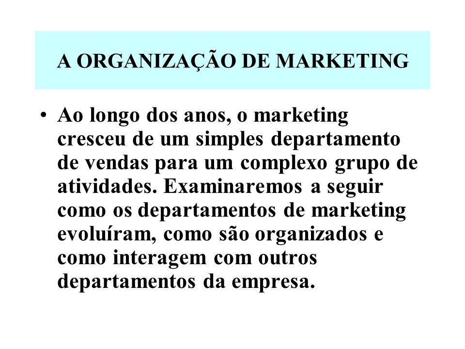 A ORGANIZAÇÃO DE MARKETING Ao longo dos anos, o marketing cresceu de um simples departamento de vendas para um complexo grupo de atividades.