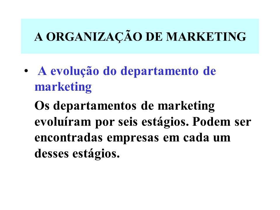 A ORGANIZAÇÃO DE MARKETING Estágio 1: Simples departamento de vendas Pequenas empresas em geral nomeiam um diretor comercial que gerencia uma força de vendas, além de fazer algumas vendas pessoalmente.