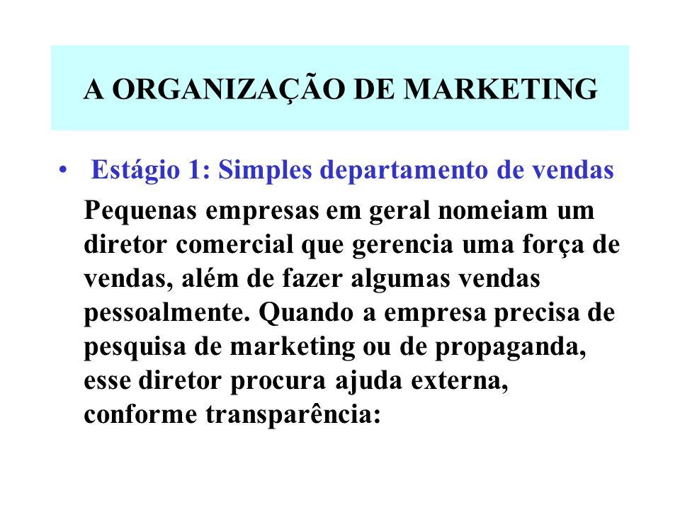 ORGANIZAÇÃO DO DEPARTAMENTO DE MARKETING Os modernos departamentos de marketing podem ter numerosas formas.
