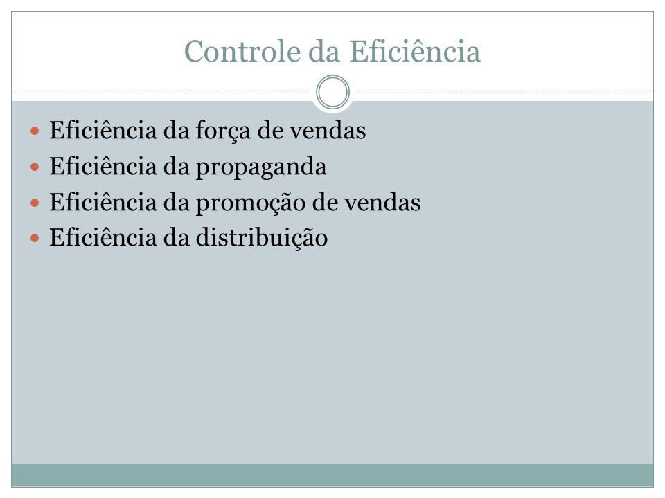 Controle da Eficiência Eficiência da força de vendas Eficiência da propaganda Eficiência da promoção de vendas Eficiência da distribuição