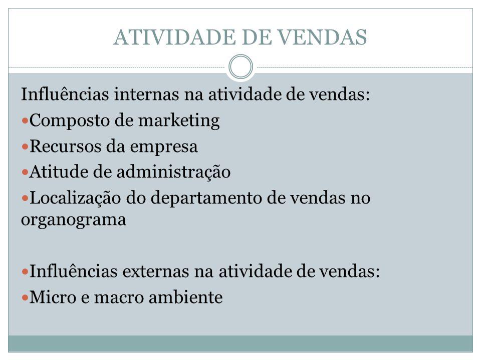 ATIVIDADE DE VENDAS Influências internas na atividade de vendas: Composto de marketing Recursos da empresa Atitude de administração Localização do dep
