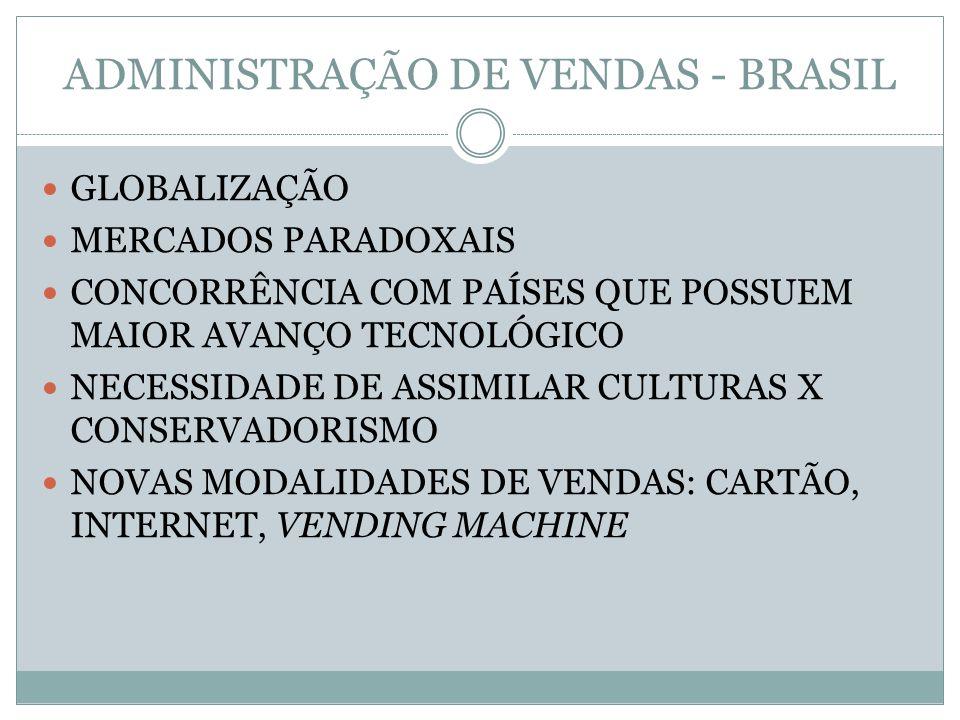 ADMINISTRAÇÃO DE VENDAS - BRASIL GLOBALIZAÇÃO MERCADOS PARADOXAIS CONCORRÊNCIA COM PAÍSES QUE POSSUEM MAIOR AVANÇO TECNOLÓGICO NECESSIDADE DE ASSIMILAR CULTURAS X CONSERVADORISMO NOVAS MODALIDADES DE VENDAS: CARTÃO, INTERNET, VENDING MACHINE