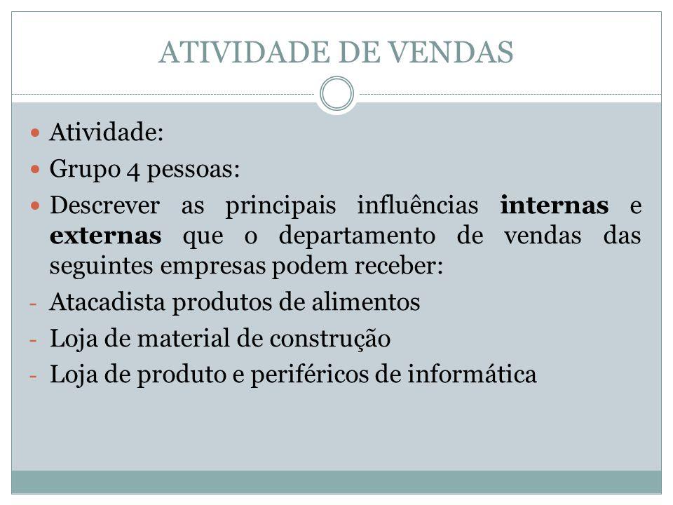 ATIVIDADE DE VENDAS Atividade: Grupo 4 pessoas: Descrever as principais influências internas e externas que o departamento de vendas das seguintes emp