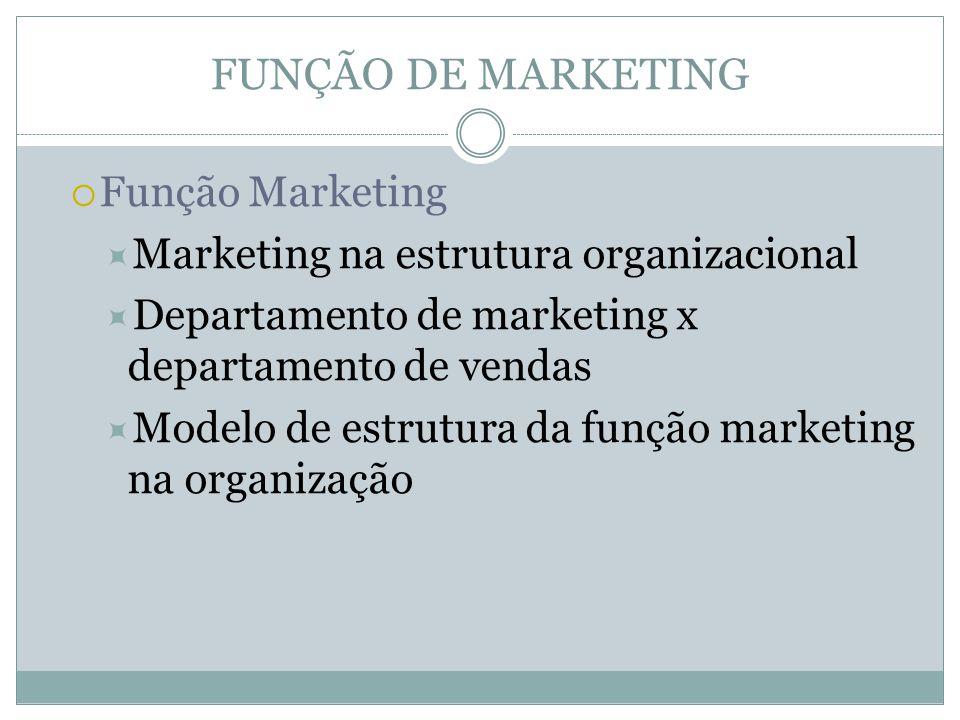  Função Marketing  Marketing na estrutura organizacional  Departamento de marketing x departamento de vendas  Modelo de estrutura da função marketing na organização