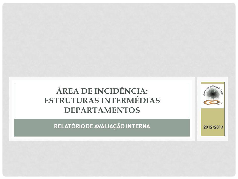 PONTOS FORTESSUGESTÕES DE MELHORIA  Nos departamentos do 1ºciclo e de Expressões verifica-se maior comunicação e cooperação entre o departamento, as Estruturas de Coordenação Pedagógica (coordenação DT, PTE, BE, Coordenação de Clubes, PNL, PLNM) e outros serviços (GOD/outros).