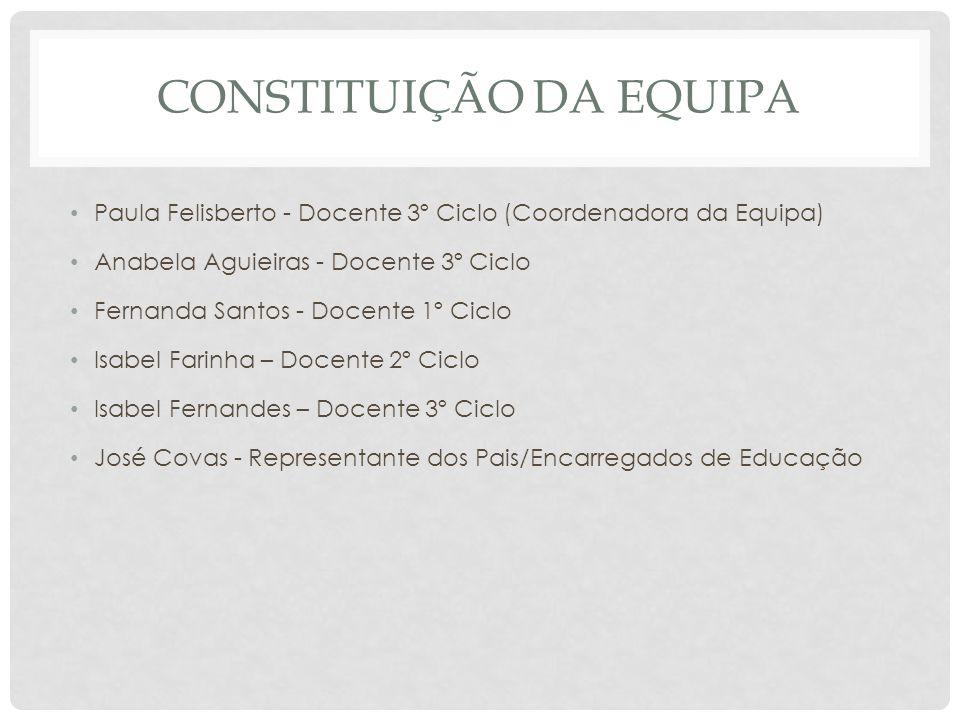 ARTIGO 4º - COMPETÊNCIAS DO COORDENADOR DO DEPARTAMENTO e) ASSEGURAR A PARTICIPAÇÃO DO DEPARTAMENTO NA ELABORAÇÃO, DESENVOLVIMENTO E AVALIAÇÃO DO PROJETO EDUCATIVO, DO PLANO ANUAL DE ATIVIDADES E DO REGULAMENTO INTERNO PONTOS FORTESSUGESTÕES DE MELHORIA  Todos os departamentos participam na elaboração e desenvolvimento do Projeto Educativo.