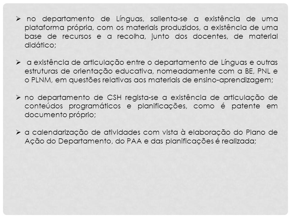 ARTIGO 5º - COMPETÊNCIAS DOS DEPARTAMENTOS CURRICULARES f) DESENVOLVER E APOIAR PROJETOS EDUCATIVOS DE ÂMBITO LOCAL E REGIONAL, DE ACORDO COM OS RECURSOS DA ESCOLA OU ATRAVÉS DA COLABORAÇÃO COM OUTRAS ESCOLAS E ENTIDADES PONTOS FORTESSUGESTÕES DE MELHORIA  Na maioria dos departamentos os docentes normalmente envolvem-se em projetos de âmbito local, regional ou transnacional.